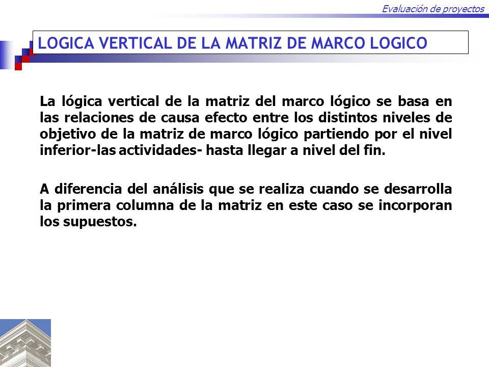 Evaluación de proyectos LOGICA VERTICAL DE LA MATRIZ DE MARCO LOGICO La lógica vertical de la matriz del marco lógico se basa en las relaciones de cau