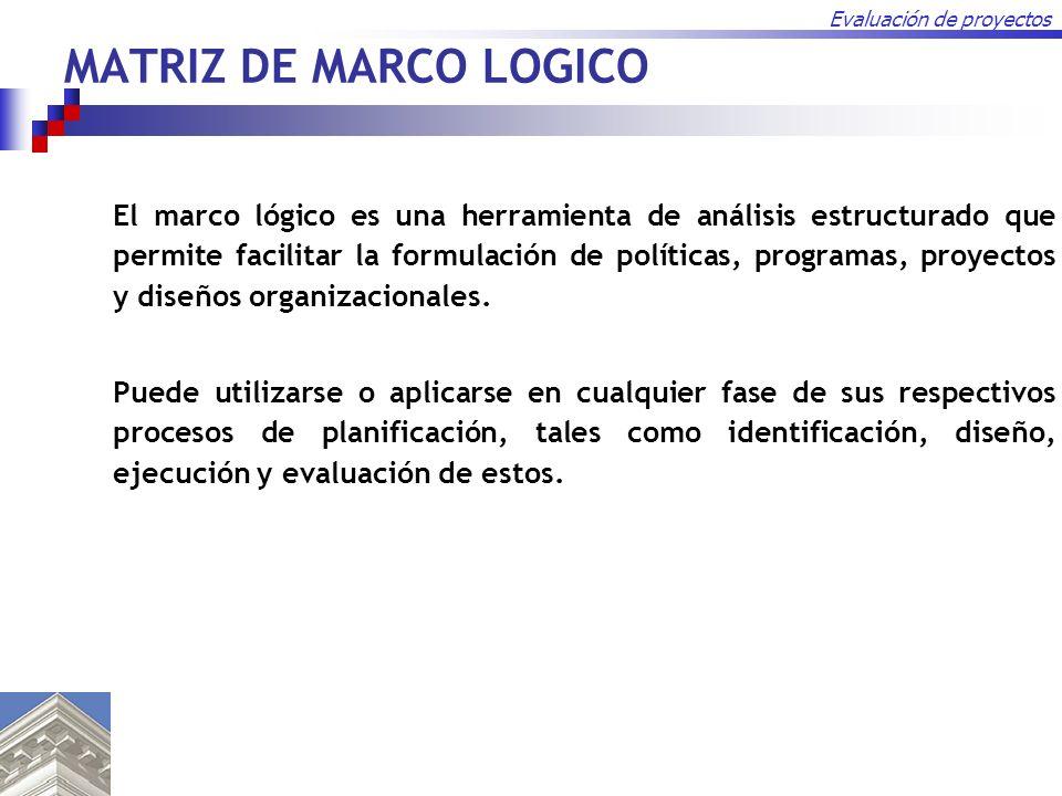 Evaluación de proyectos MATRIZ DE MARCO LOGICO El método fue elaborado originalmente como respuesta a tres problemas comunes a proyectos: Planificación de proyectos carentes de precisión, con objetivos múltiples que no estaban claramente relacionados con las actividades del proyecto.