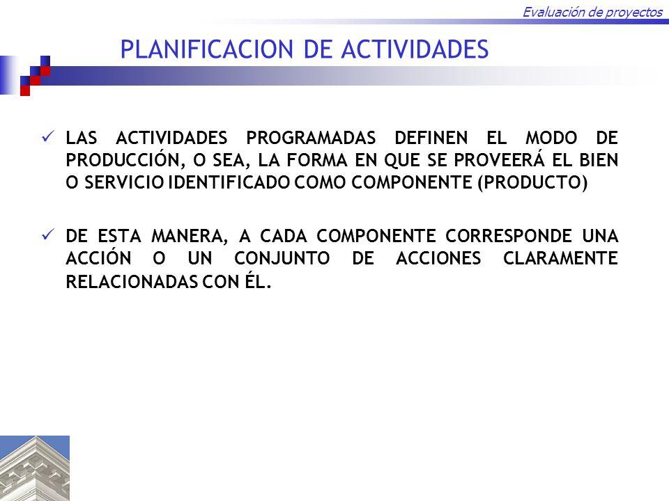 Evaluación de proyectos PLANIFICACION DE ACTIVIDADES LAS ACTIVIDADES PROGRAMADAS DEFINEN EL MODO DE PRODUCCIÓN, O SEA, LA FORMA EN QUE SE PROVEERÁ EL
