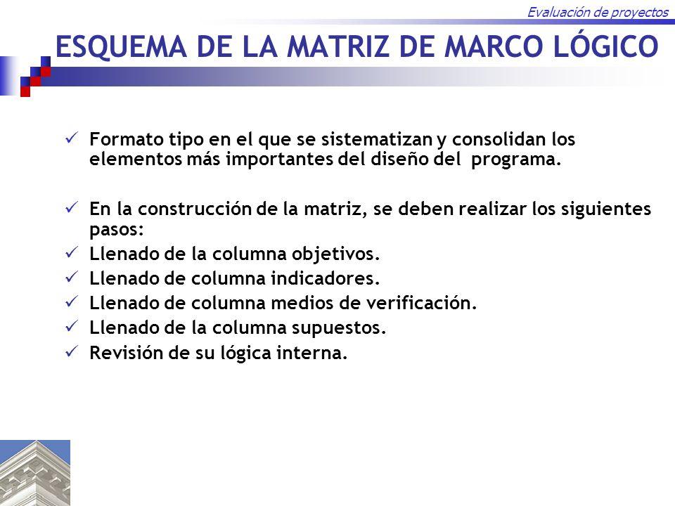 Evaluación de proyectos ESQUEMA DE LA MATRIZ DE MARCO LÓGICO Formato tipo en el que se sistematizan y consolidan los elementos más importantes del dis