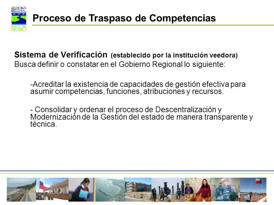 Sistema de Verificación (establecido por la institución veedora) Busca definir o constatar en el Gobierno Regional lo siguiente: Proceso de Traspaso d