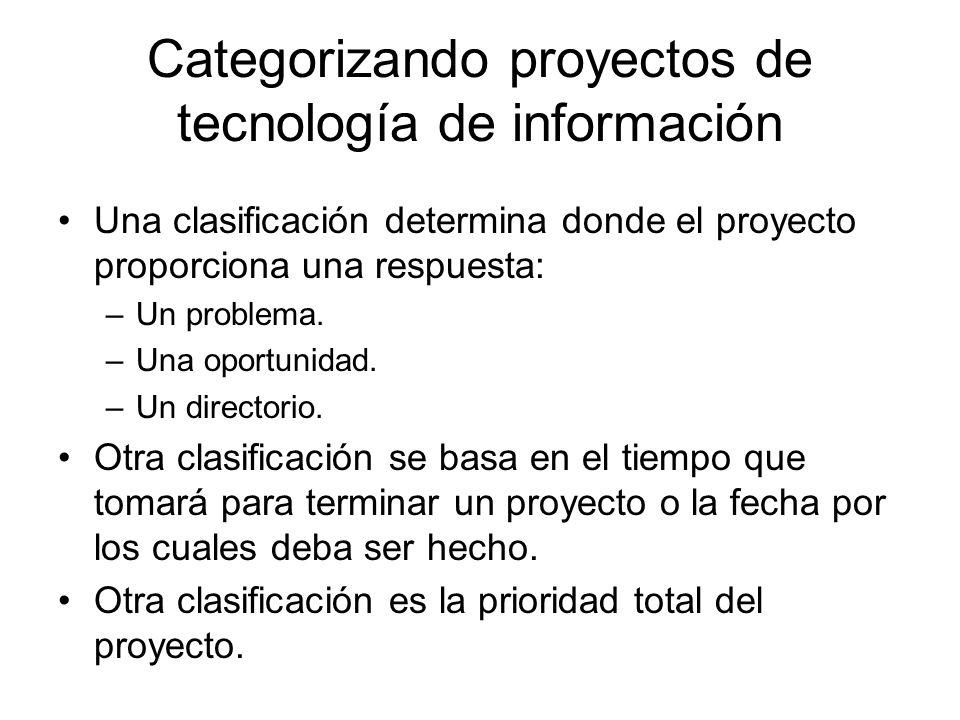 Categorizando proyectos de tecnología de información Una clasificación determina donde el proyecto proporciona una respuesta: –Un problema. –Una oport