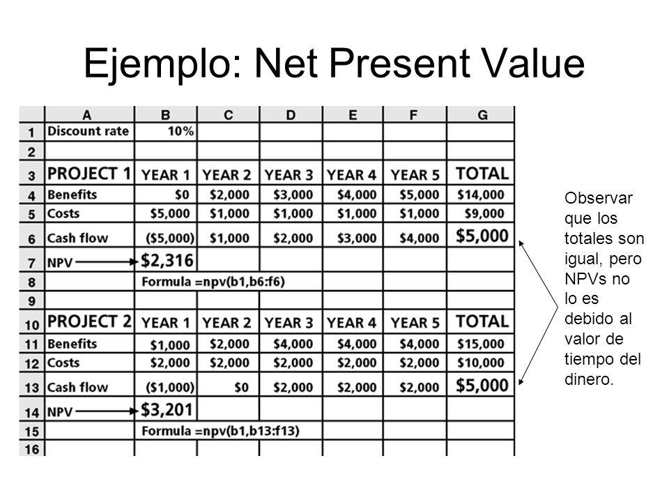 Ejemplo: Net Present Value Observar que los totales son igual, pero NPVs no lo es debido al valor de tiempo del dinero.