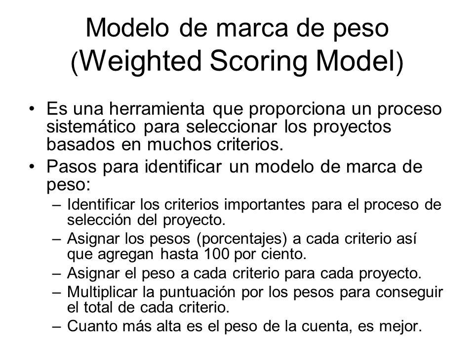Modelo de marca de peso ( Weighted Scoring Model ) Es una herramienta que proporciona un proceso sistemático para seleccionar los proyectos basados en