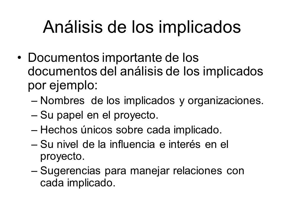 Análisis de los implicados Documentos importante de los documentos del análisis de los implicados por ejemplo: –Nombres de los implicados y organizaci