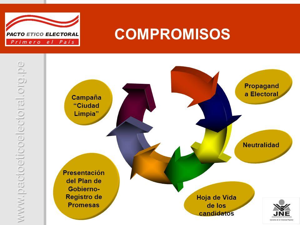 Campaña Ciudad Limpia Propagand a Electoral Neutralidad Hoja de Vida de los candidatos Presentación del Plan de Gobierno- Registro de Promesas COMPROM