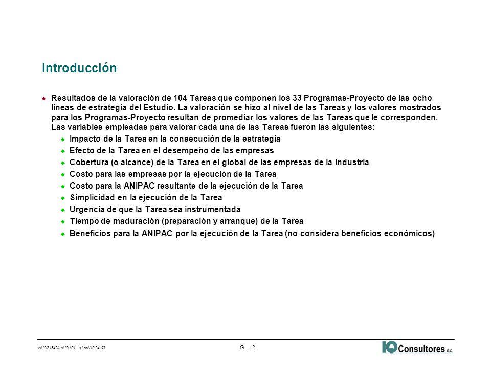 ani10/31842/ani10rf01 g1.ppt/10.24.03 G - 12 Introducción l Resultados de la valoración de 104 Tareas que componen los 33 Programas-Proyecto de las ocho líneas de estrategia del Estudio.