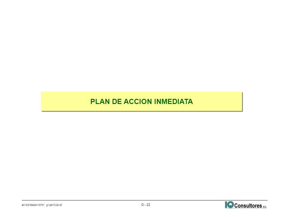 ani10/31842/ani10rf01 g1.ppt/10.24.03 G - 22 PLAN DE ACCION INMEDIATA