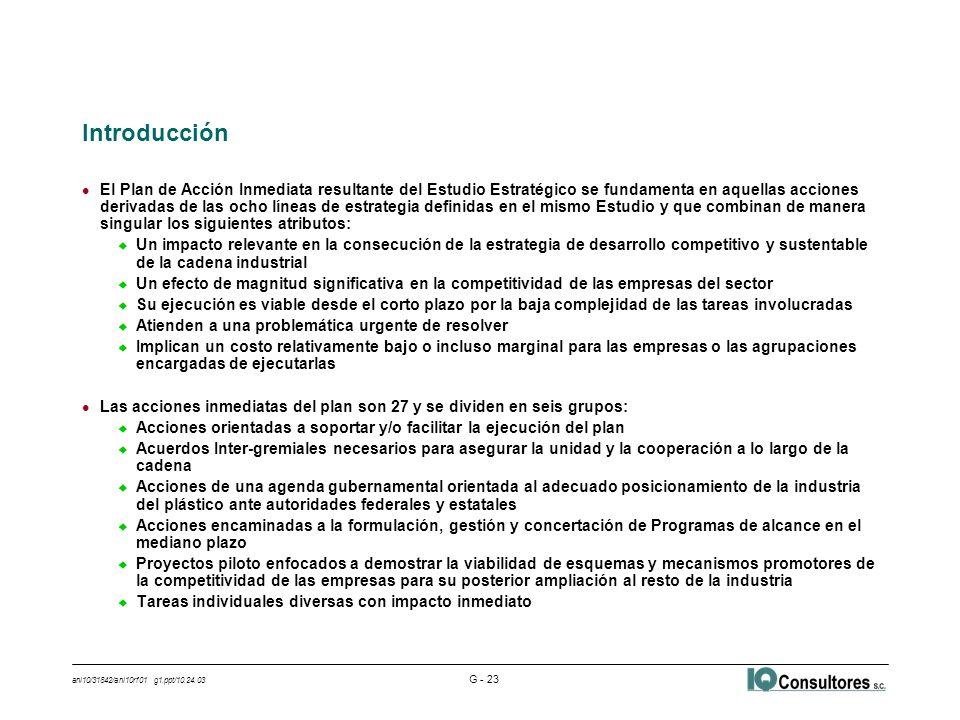 ani10/31842/ani10rf01 g1.ppt/10.24.03 G - 23 Introducción l El Plan de Acción Inmediata resultante del Estudio Estratégico se fundamenta en aquellas acciones derivadas de las ocho líneas de estrategia definidas en el mismo Estudio y que combinan de manera singular los siguientes atributos: u Un impacto relevante en la consecución de la estrategia de desarrollo competitivo y sustentable de la cadena industrial u Un efecto de magnitud significativa en la competitividad de las empresas del sector u Su ejecución es viable desde el corto plazo por la baja complejidad de las tareas involucradas u Atienden a una problemática urgente de resolver u Implican un costo relativamente bajo o incluso marginal para las empresas o las agrupaciones encargadas de ejecutarlas l Las acciones inmediatas del plan son 27 y se dividen en seis grupos: u Acciones orientadas a soportar y/o facilitar la ejecución del plan u Acuerdos Inter-gremiales necesarios para asegurar la unidad y la cooperación a lo largo de la cadena u Acciones de una agenda gubernamental orientada al adecuado posicionamiento de la industria del plástico ante autoridades federales y estatales u Acciones encaminadas a la formulación, gestión y concertación de Programas de alcance en el mediano plazo u Proyectos piloto enfocados a demostrar la viabilidad de esquemas y mecanismos promotores de la competitividad de las empresas para su posterior ampliación al resto de la industria u Tareas individuales diversas con impacto inmediato
