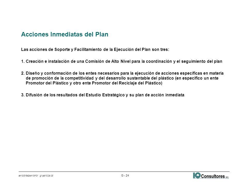 ani10/31842/ani10rf01 g1.ppt/10.24.03 G - 24 Acciones Inmediatas del Plan Las acciones de Soporte y Facilitamiento de la Ejecución del Plan son tres: 1.Creación e instalación de una Comisión de Alto Nivel para la coordinación y el seguimiento del plan 2.Diseño y conformación de los entes necesarios para la ejecución de acciones específicas en materia de promoción de la competitividad y del desarrollo sustentable del plástico (en específico un ente Promotor del Plástico y otro ente Promotor del Reciclaje del Plástico) 3.Difusión de los resultados del Estudio Estratégico y su plan de acción inmediata