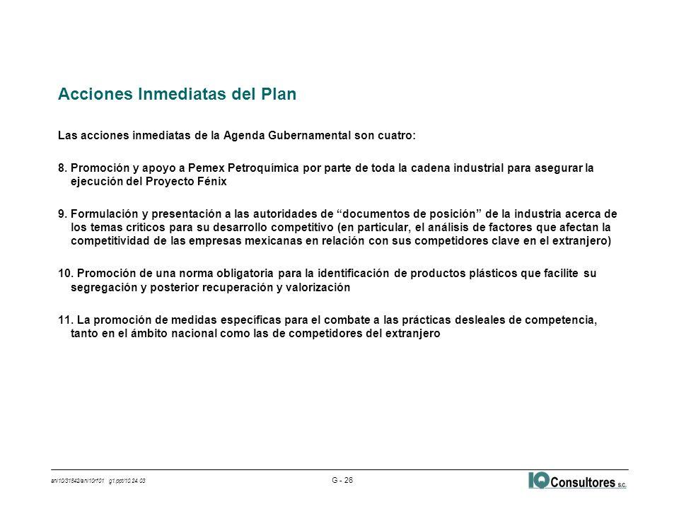 ani10/31842/ani10rf01 g1.ppt/10.24.03 G - 26 Acciones Inmediatas del Plan Las acciones inmediatas de la Agenda Gubernamental son cuatro: 8.Promoción y apoyo a Pemex Petroquímica por parte de toda la cadena industrial para asegurar la ejecución del Proyecto Fénix 9.Formulación y presentación a las autoridades de documentos de posición de la industria acerca de los temas críticos para su desarrollo competitivo (en particular, el análisis de factores que afectan la competitividad de las empresas mexicanas en relación con sus competidores clave en el extranjero) 10.