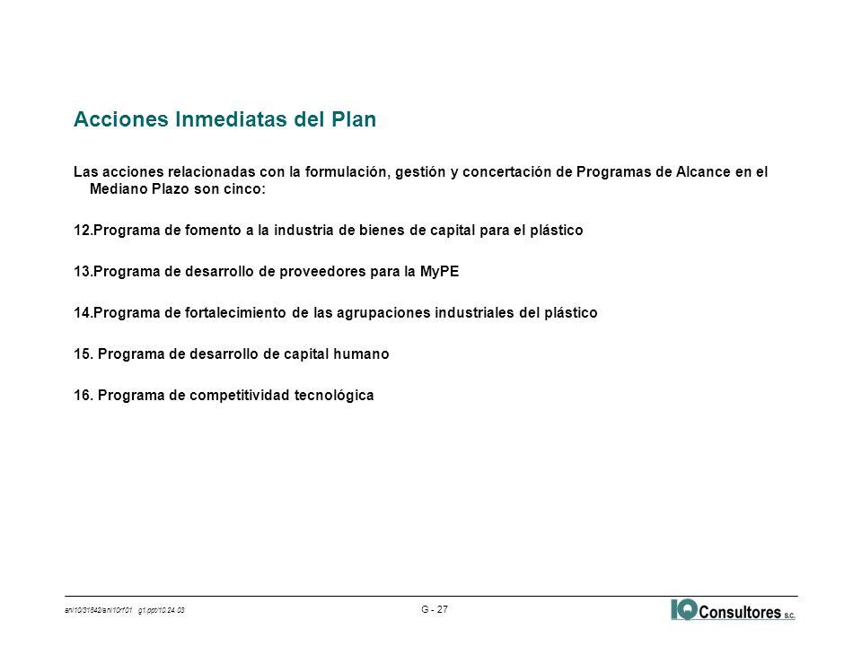 ani10/31842/ani10rf01 g1.ppt/10.24.03 G - 27 Acciones Inmediatas del Plan Las acciones relacionadas con la formulación, gestión y concertación de Programas de Alcance en el Mediano Plazo son cinco: 12.Programa de fomento a la industria de bienes de capital para el plástico 13.Programa de desarrollo de proveedores para la MyPE 14.Programa de fortalecimiento de las agrupaciones industriales del plástico 15.