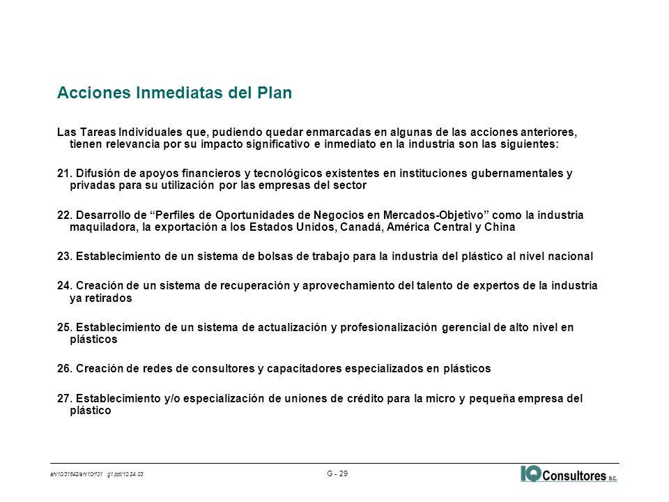 ani10/31842/ani10rf01 g1.ppt/10.24.03 G - 29 Acciones Inmediatas del Plan Las Tareas Individuales que, pudiendo quedar enmarcadas en algunas de las acciones anteriores, tienen relevancia por su impacto significativo e inmediato en la industria son las siguientes: 21.