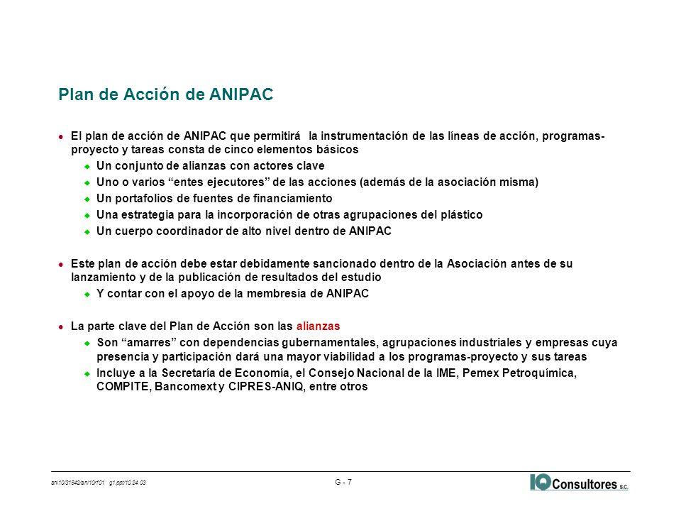 ani10/31842/ani10rf01 g1.ppt/10.24.03 G - 8 Entes Ejecutores l ANIPAC puede instrumentar las estrategias derivadas del Estudio a través de dos entes ejecutores u La Asociación para Promover el reciclaje del Plástico (APREPLAST) u El Centro Promotor del Plástico (CPP) l APREPLAST llenaría el hueco que existe en lo relativo a poliolefinas y poliestireno u El PET es atendido por APREPET y el vinilo por PROVINILO (ANIQ) u CIPRES (ANIQ) se ocupa más de lo general y se enfoca a la recuperación de energía u APREPLAST podría ser una réplica de APREPET pero creada por la industria del plástico en lugar de los grandes usuarios (ANTAD, WalMart, Unilever, Kimberley-Clark, etc.) u Requiere de una gerencia de alto nivel para atender los asuntos externos de tiempo completo u El presupuesto actual de APREPET es de 2.5 MM de pesos al año y el de APREPLAST puede ajustarse a 2 MM en el primer año con apoyos externos l El Centro Promotor del Plástico sería más un centro de enlace que uno de servicio directo u Operaría con base en subcontrataciones o solamente enlazando demandas con la oferta u Sería además el receptor de apoyos para acciones específicas (sin ejecutarlas por sí mismo) u Requiere de un gerente de nivel medio-alto y de un staff mínimo calificado u Se estima un costo de operación anual de 2 MM de pesos u Su sostenimiento depende de cuotas de socios, patrocinios y apoyos externos u No obstante, requiere brindar algunos servicios básicos para tener cierta suficiencia financiera