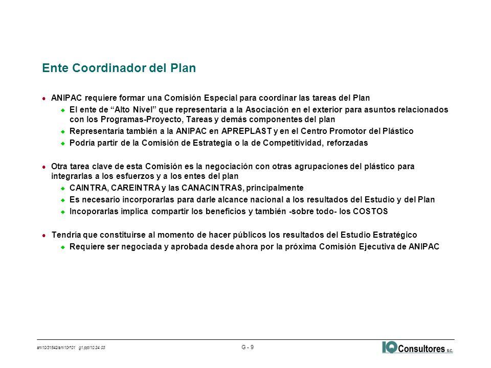 ani10/31842/ani10rf01 g1.ppt/10.24.03 G - 9 Ente Coordinador del Plan l ANIPAC requiere formar una Comisión Especial para coordinar las tareas del Plan u El ente de Alto Nivel que representaría a la Asociación en el exterior para asuntos relacionados con los Programas-Proyecto, Tareas y demás componentes del plan u Representaría también a la ANIPAC en APREPLAST y en el Centro Promotor del Plástico u Podría partir de la Comisión de Estrategia o la de Competitividad, reforzadas l Otra tarea clave de esta Comisión es la negociación con otras agrupaciones del plástico para integrarlas a los esfuerzos y a los entes del plan u CAINTRA, CAREINTRA y las CANACINTRAS, principalmente u Es necesario incorporarlas para darle alcance nacional a los resultados del Estudio y del Plan u Incoporarlas implica compartir los beneficios y también -sobre todo- los COSTOS l Tendría que constituirse al momento de hacer públicos los resultados del Estudio Estratégico u Requiere ser negociada y aprobada desde ahora por la próxima Comisión Ejecutiva de ANIPAC
