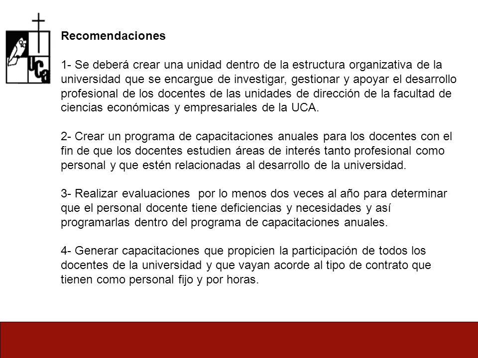 Recomendaciones 1- Se deberá crear una unidad dentro de la estructura organizativa de la universidad que se encargue de investigar, gestionar y apoyar el desarrollo profesional de los docentes de las unidades de dirección de la facultad de ciencias económicas y empresariales de la UCA.