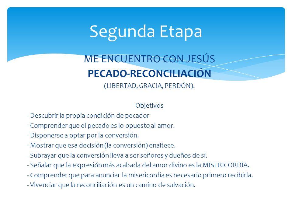 ME ENCUENTRO CON JESÚS PECADO-RECONCILIACIÓN (LIBERTAD, GRACIA, PERDÓN). Objetivos - Descubrir la propia condición de pecador - Comprender que el peca