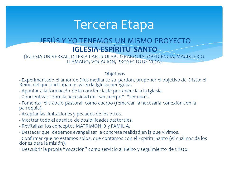JESÚS Y YO TENEMOS UN MISMO PROYECTO IGLESIA-ESPÍRITU SANTO (IGLESIA UNIVERSAL, IGLESIA PARTICULAR, JERARQUÍA, OBEDIENCIA, MAGISTERIO, LLAMADO, VOCACI