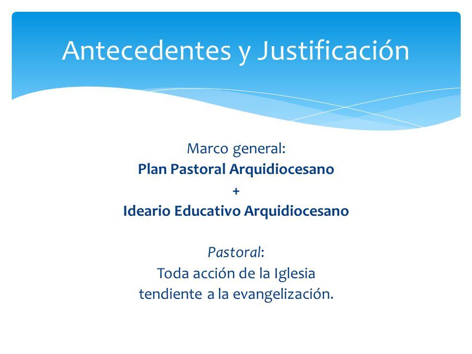 Marco general: Plan Pastoral Arquidiocesano + Ideario Educativo Arquidiocesano Pastoral: Toda acción de la Iglesia tendiente a la evangelización. Ante