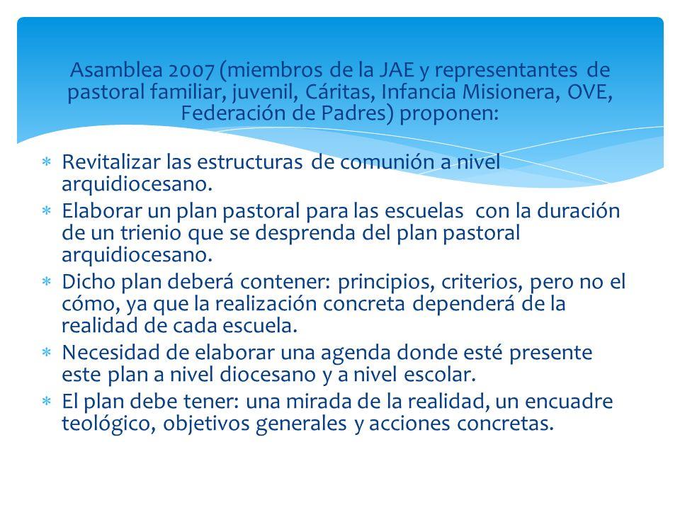 Asamblea 2007 (miembros de la JAE y representantes de pastoral familiar, juvenil, Cáritas, Infancia Misionera, OVE, Federación de Padres) proponen: Re
