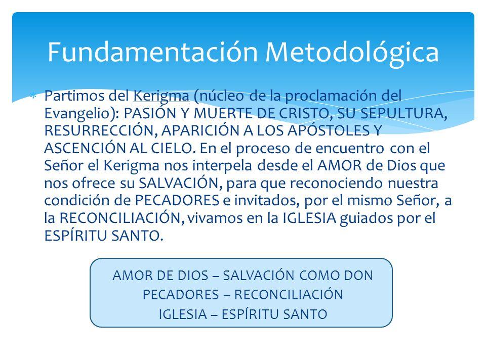 Partimos del Kerigma (núcleo de la proclamación del Evangelio): PASIÓN Y MUERTE DE CRISTO, SU SEPULTURA, RESURRECCIÓN, APARICIÓN A LOS APÓSTOLES Y ASC