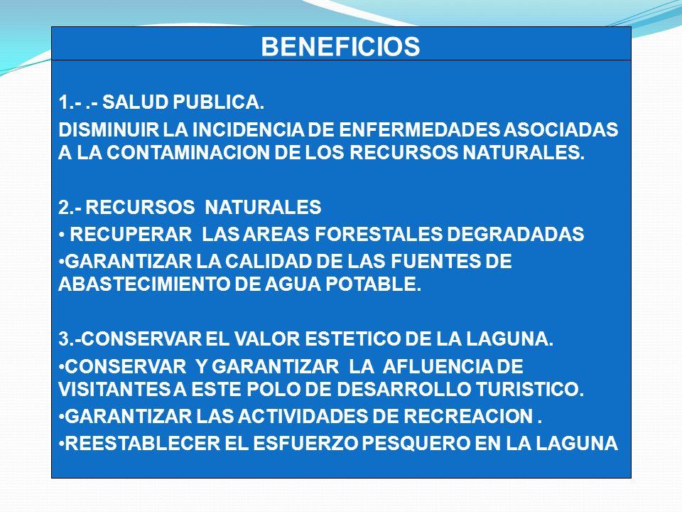 1.-.- SALUD PUBLICA. DISMINUIR LA INCIDENCIA DE ENFERMEDADES ASOCIADAS A LA CONTAMINACION DE LOS RECURSOS NATURALES. 2.- RECURSOS NATURALES RECUPERAR