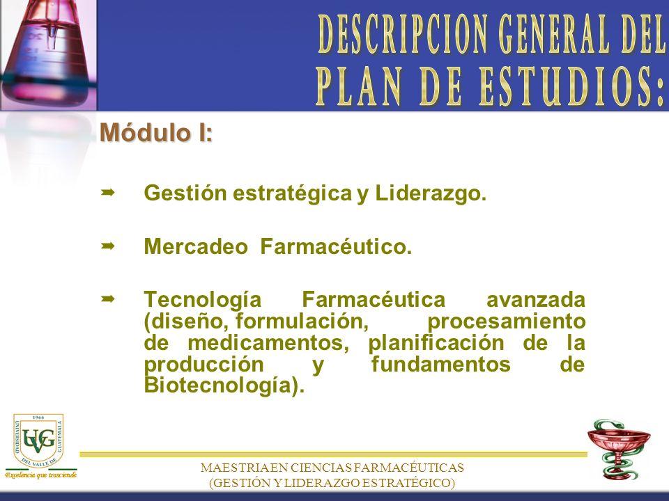 Módulo I: Gestión estratégica y Liderazgo. Mercadeo Farmacéutico.