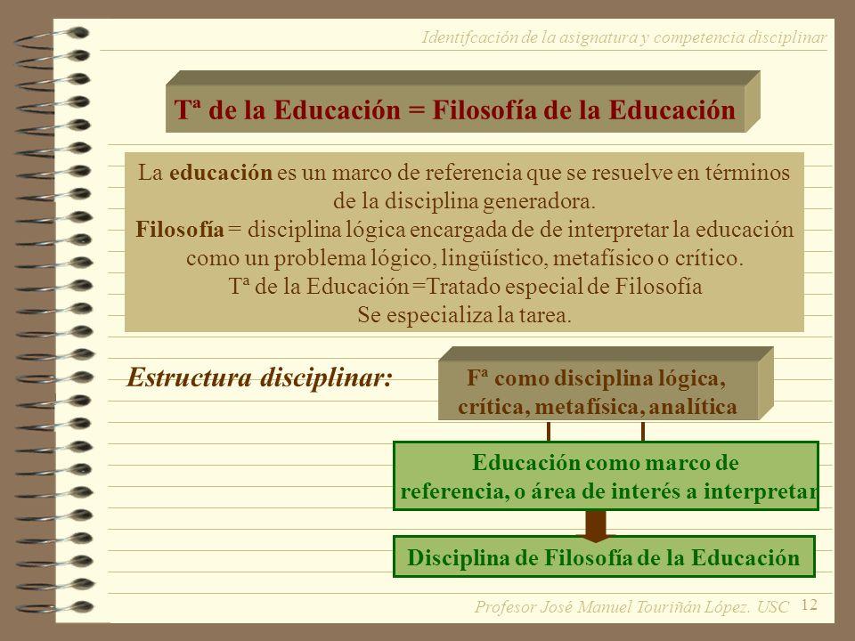 12 Tª de la Educación = Filosofía de la Educación La educación es un marco de referencia que se resuelve en términos de la disciplina generadora. Filo