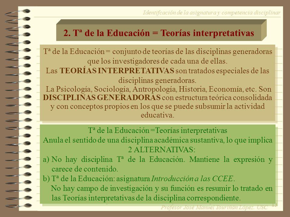 13 2. Tª de la Educación = Teorías interpretativas Tª de la Educación = conjunto de teorías de las disciplinas generadoras que los investigadores de c