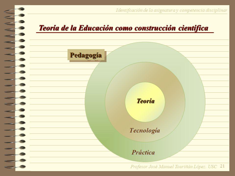 21 Tecnología Práctica Identifcación de la asignatura y competencia disciplinarTeoría Teoría de la Educación como construcción científica PedagogíaPedagogía Profesor José Manuel Touriñán López.