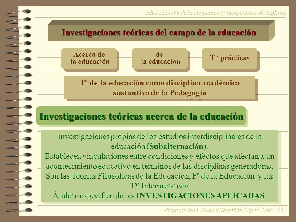 28 Investigaciones teóricas del campo de la educación Acerca de la educación Acerca de la educación de la educación de la educación T as prácticas Ide