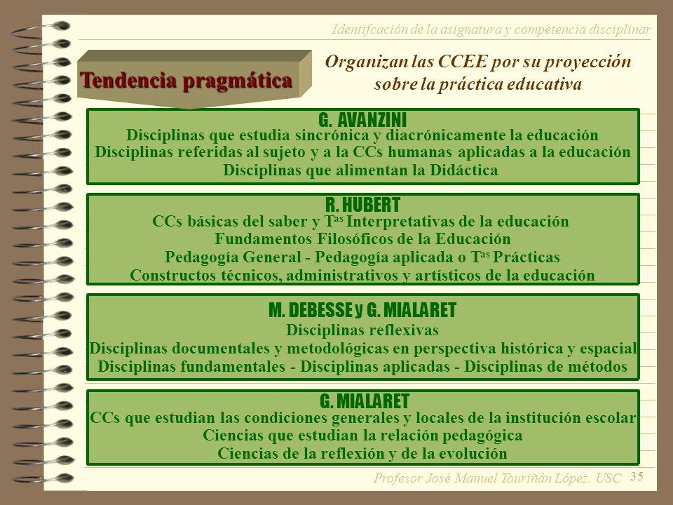 35 Organizan las CCEE por su proyección sobre la práctica educativa G. AVANZINI Disciplinas que estudia sincrónica y diacrónicamente la educación Disc