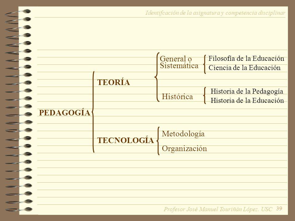 39 Identifcación de la asignatura y competencia disciplinar PEDAGOGÍA TEORÍA TECNOLOGÍA General o Sistemática Histórica Metodología Organización Filos