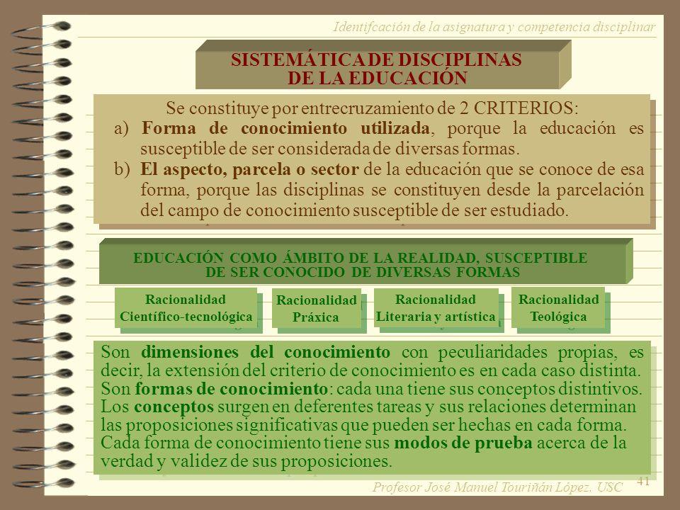 41 SISTEMÁTICA DE DISCIPLINAS DE LA EDUCACIÓN Se constituye por entrecruzamiento de 2 CRITERIOS: a) Forma de conocimiento utilizada, porque la educación es susceptible de ser considerada de diversas formas.