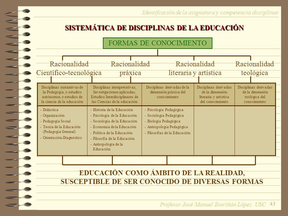43 Identifcación de la asignatura y competencia disciplinar SISTEMÁTICA DE DISCIPLINAS DE LA EDUCACIÓN FORMAS DE CONOCIMIENTO Racionalidad Científico-