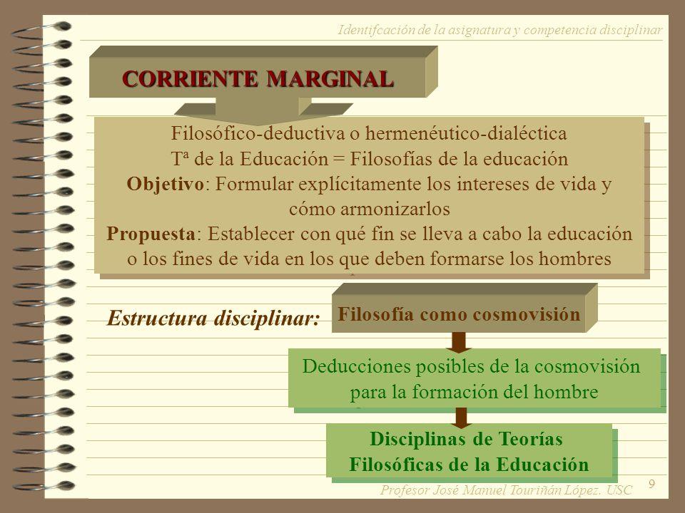 9 Filosófico-deductiva o hermenéutico-dialéctica Tª de la Educación = Filosofías de la educación Objetivo: Formular explícitamente los intereses de vi