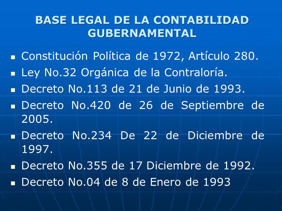 BASE LEGAL DE LA CONTABILIDAD GUBERNAMENTAL Constitución Política de 1972, Artículo 280.