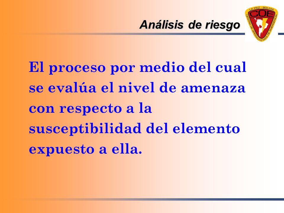 El proceso por medio del cual se evalúa el nivel de amenaza con respecto a la susceptibilidad del elemento expuesto a ella. Análisis de riesgo