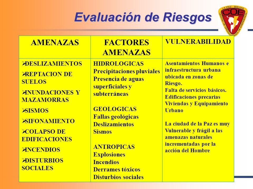 AMENAZASFACTORES AMENAZAS VULNERABILIDAD DESLIZAMIENTOS REPTACION DE SUELOS INUNDACIONES Y MAZAMORRAS SISMOS SIFONAMIENTO COLAPSO DE EDIFICACIONES INC