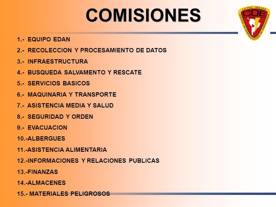 COMISIONES 1.- EQUIPO EDAN 2.- RECOLECCION Y PROCESAMIENTO DE DATOS 3.- INFRAESTRUCTURA 4.- BUSQUEDA SALVAMENTO Y RESCATE 5.- SERVICIOS BASICOS 6.- MA