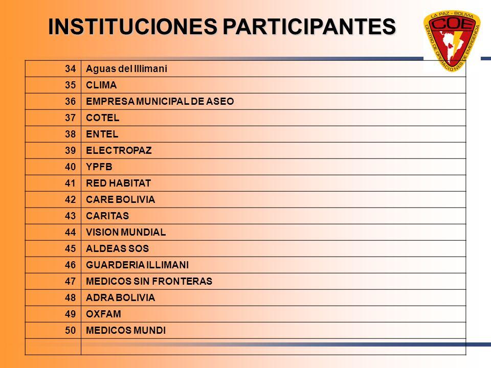 INSTITUCIONES PARTICIPANTES 34Aguas del Illimani 35CLIMA 36EMPRESA MUNICIPAL DE ASEO 37COTEL 38ENTEL 39ELECTROPAZ 40YPFB 41RED HABITAT 42CARE BOLIVIA