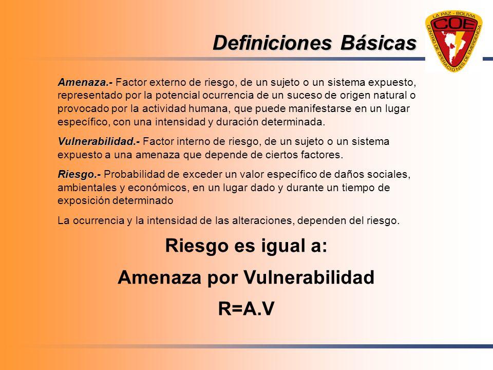 Definiciones Básicas Amenaza.- Amenaza.- Factor externo de riesgo, de un sujeto o un sistema expuesto, representado por la potencial ocurrencia de un
