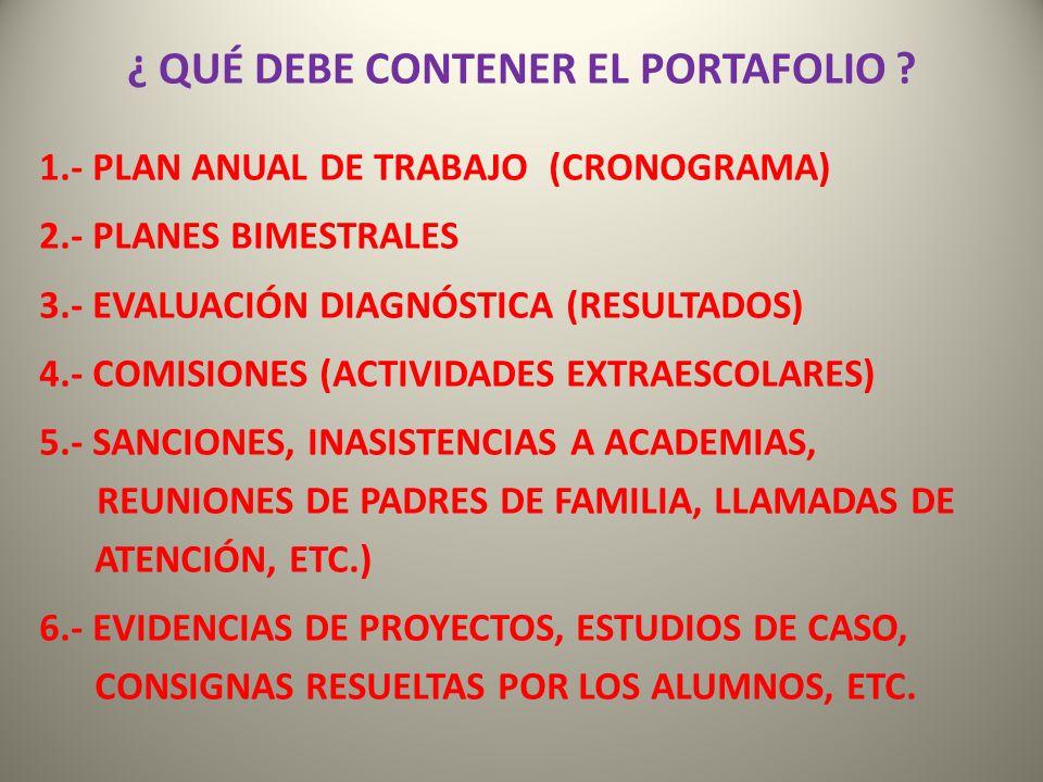 ¿ QUÉ DEBE CONTENER EL PORTAFOLIO ? 1.- PLAN ANUAL DE TRABAJO (CRONOGRAMA) 2.- PLANES BIMESTRALES 3.- EVALUACIÓN DIAGNÓSTICA (RESULTADOS) 4.- COMISION