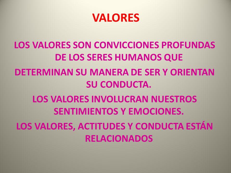 VALORES LOS VALORES SON CONVICCIONES PROFUNDAS DE LOS SERES HUMANOS QUE DETERMINAN SU MANERA DE SER Y ORIENTAN SU CONDUCTA. LOS VALORES INVOLUCRAN NUE