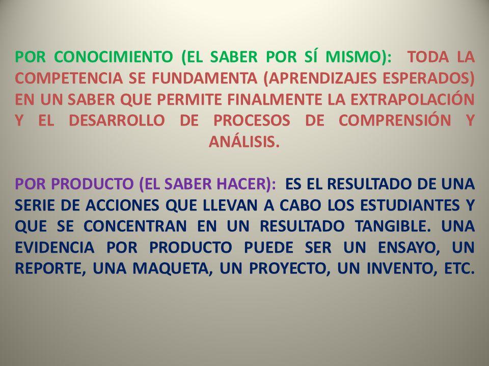 POR CONOCIMIENTO (EL SABER POR SÍ MISMO): TODA LA COMPETENCIA SE FUNDAMENTA (APRENDIZAJES ESPERADOS) EN UN SABER QUE PERMITE FINALMENTE LA EXTRAPOLACI