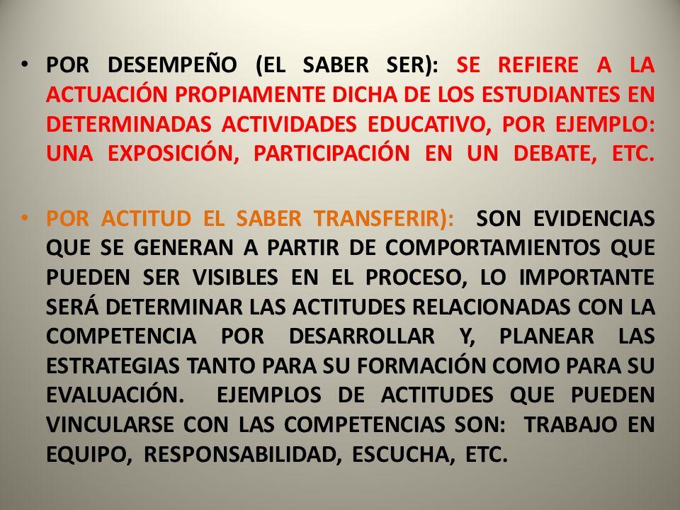 POR DESEMPEÑO (EL SABER SER): SE REFIERE A LA ACTUACIÓN PROPIAMENTE DICHA DE LOS ESTUDIANTES EN DETERMINADAS ACTIVIDADES EDUCATIVO, POR EJEMPLO: UNA E