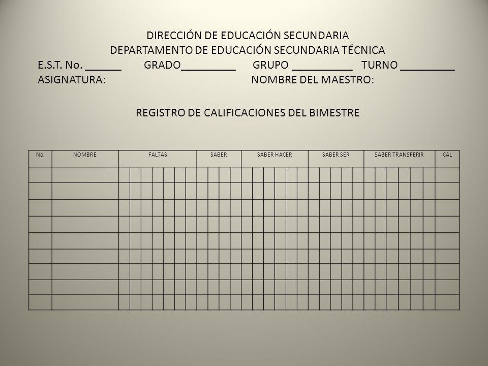 No.NOMBREFALTASSABERSABER HACERSABER SERSABER TRANSFERIRCAL DIRECCIÓN DE EDUCACIÓN SECUNDARIA DEPARTAMENTO DE EDUCACIÓN SECUNDARIA TÉCNICA E.S.T. No.