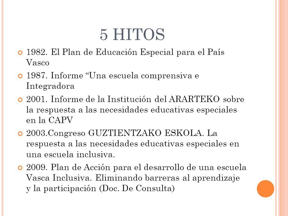 5 HITOS 1982. El Plan de Educación Especial para el País Vasco 1987. Informe Una escuela comprensiva e Integradora 2001. Informe de la Institución del