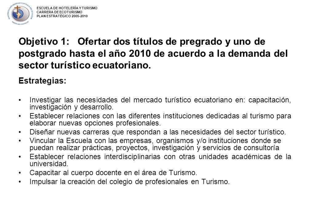 Objetivo 1:Ofertar dos títulos de pregrado y uno de postgrado hasta el año 2010 de acuerdo a la demanda del sector turístico ecuatoriano. Estrategias:
