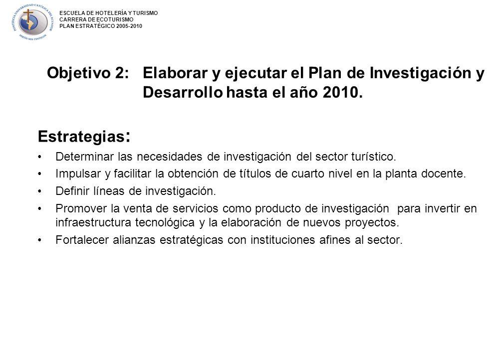Objetivo 2: Elaborar y ejecutar el Plan de Investigación y Desarrollo hasta el año 2010. Estrategias : Determinar las necesidades de investigación del